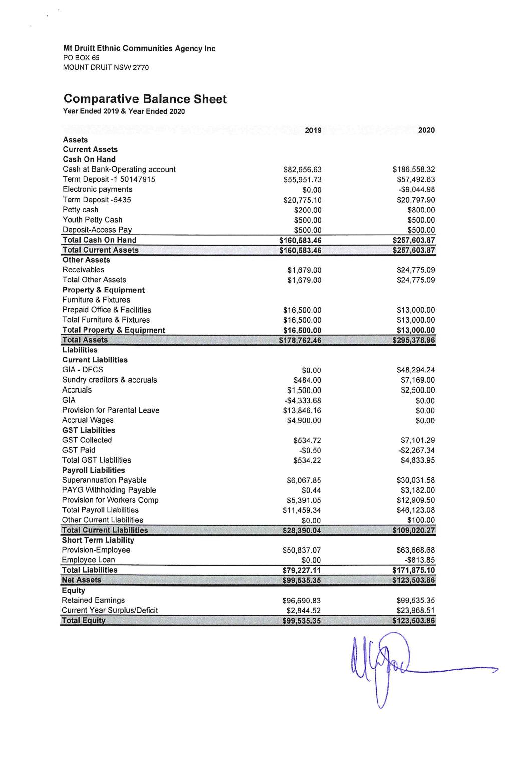 MECA Financial Report pg5